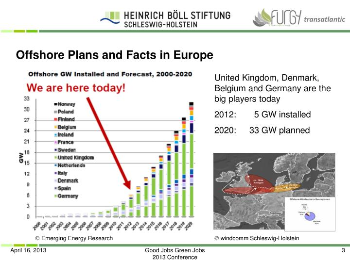 Offshore Plans and Facts in Europe