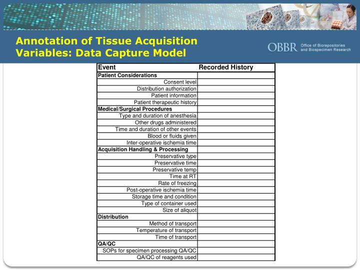 Annotation of Tissue Acquisition Variables: Data Capture Model