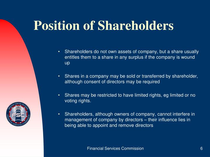 Position of Shareholders