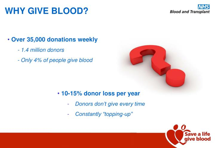 WHY GIVE BLOOD?