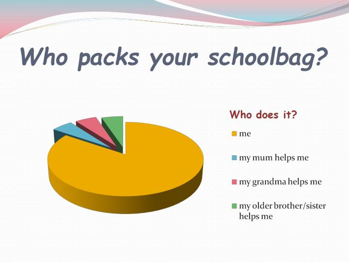 Who packs your schoolbag?