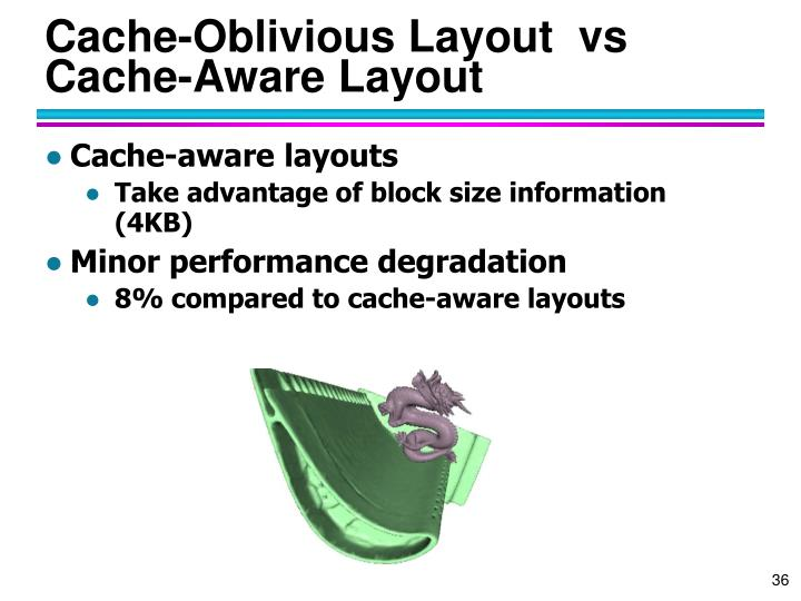 Cache-Oblivious Layout  vs Cache-Aware Layout