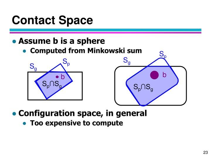 Contact Space