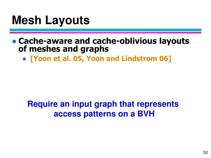 Mesh Layouts
