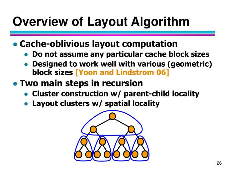 Overview of Layout Algorithm