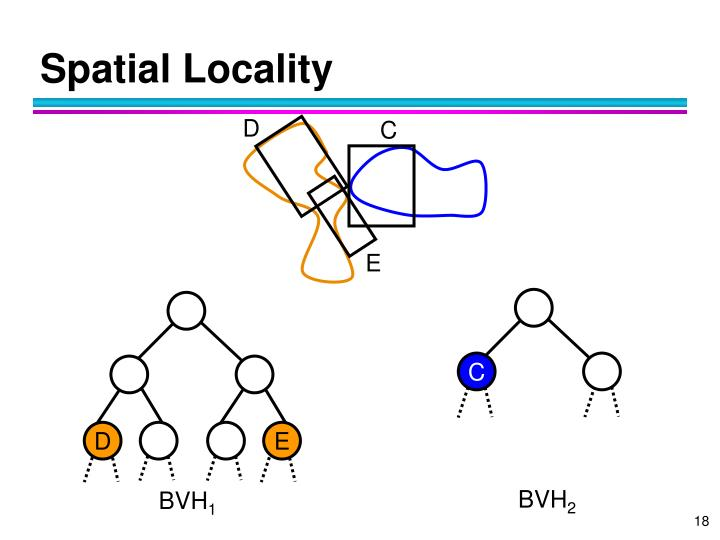 Spatial Locality