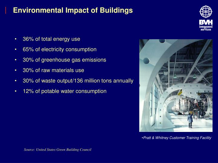 Environmental Impact of Buildings