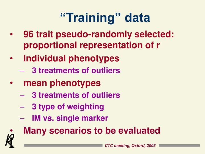 """Training"" data"