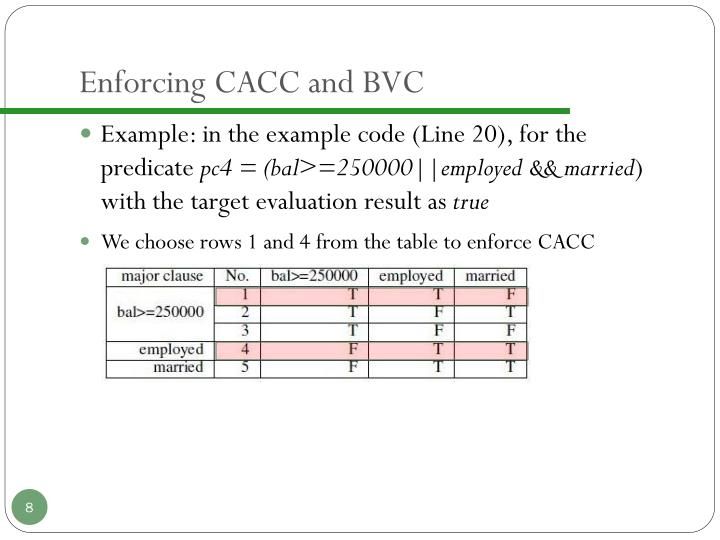 Enforcing CACC and BVC