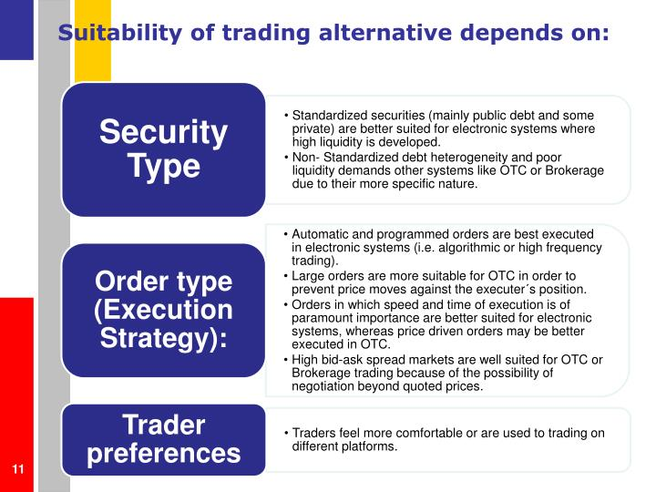 Suitability of trading alternative depends on:
