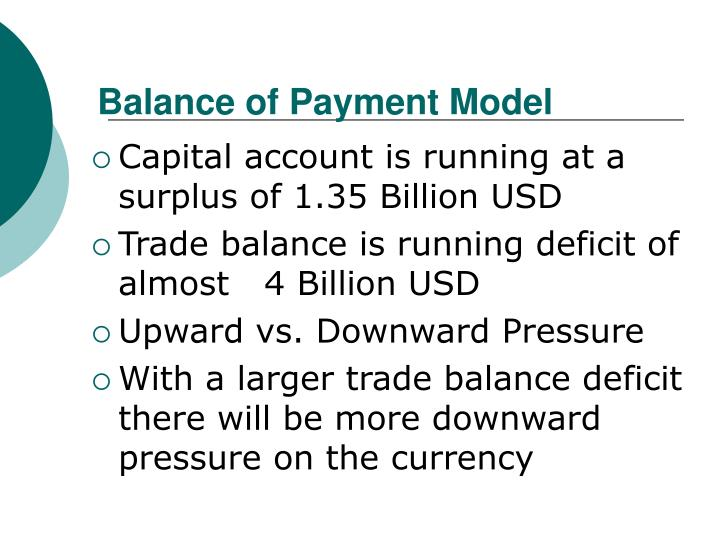 Balance of Payment Model