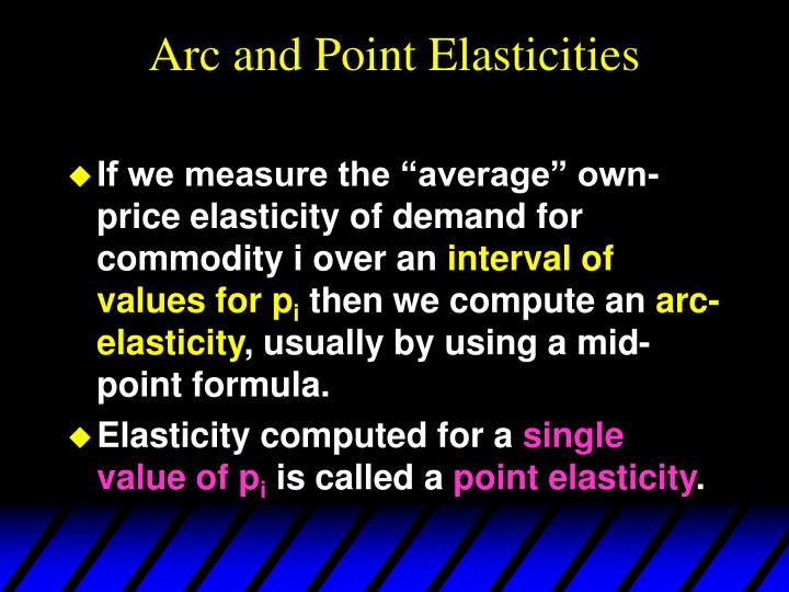 Arc and Point Elasticities