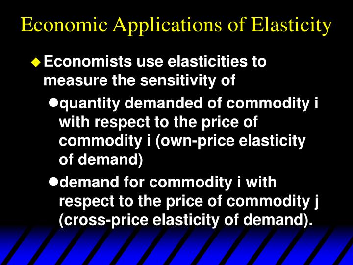 Economic Applications of Elasticity