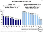 access to after hours care