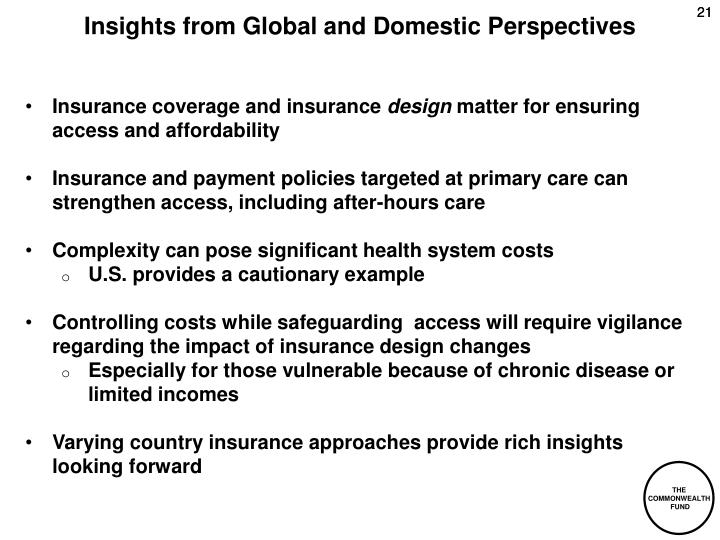 Insights from Global and Domestic Perspectives