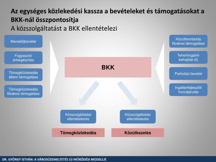 Az egységes közlekedési kassza a bevételeket és támogatásokat a BKK-nál összpontosítja
