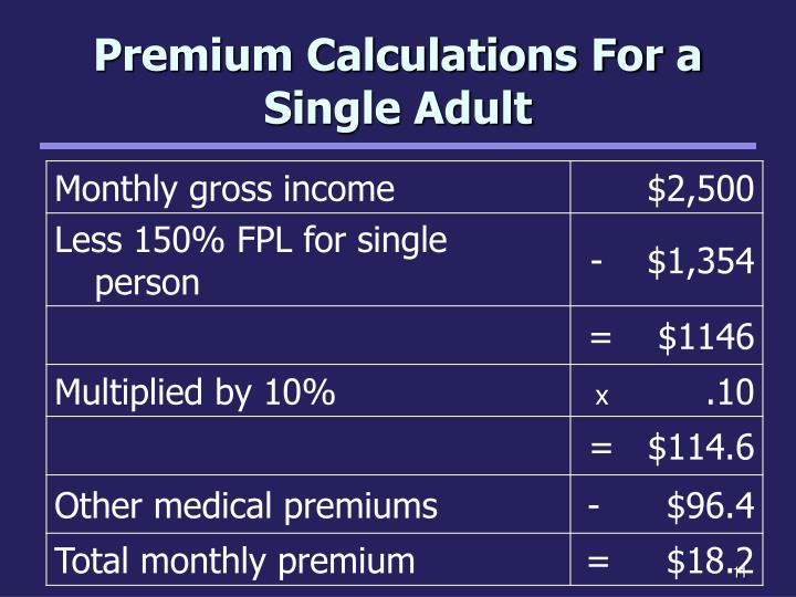 Premium Calculations For a