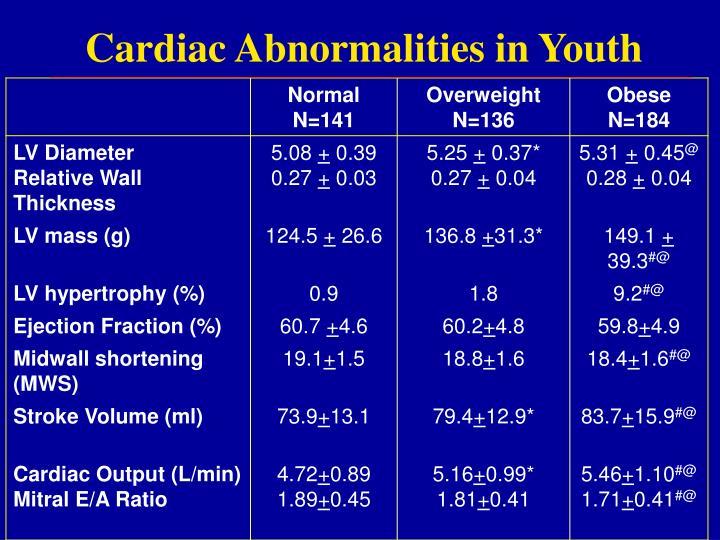 Cardiac Abnormalities in Youth