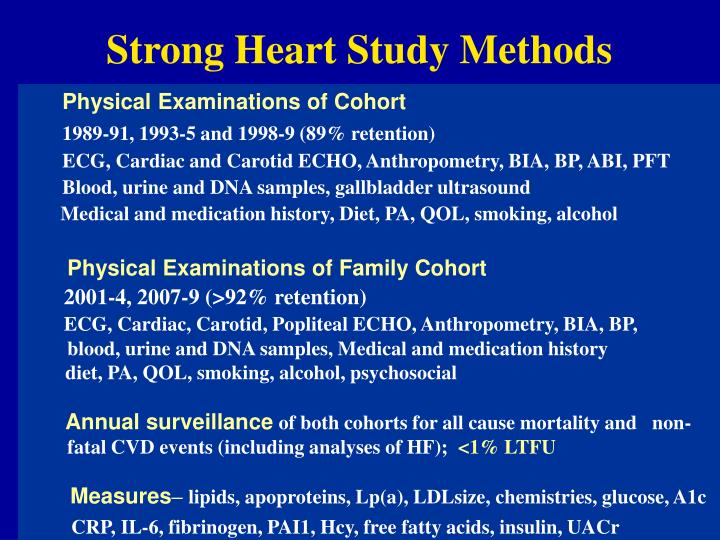 Strong Heart Study Methods