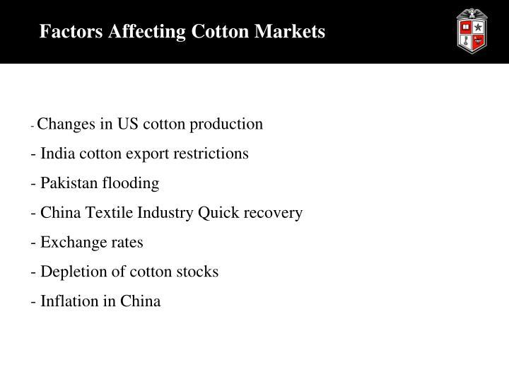 Factors Affecting Cotton Markets