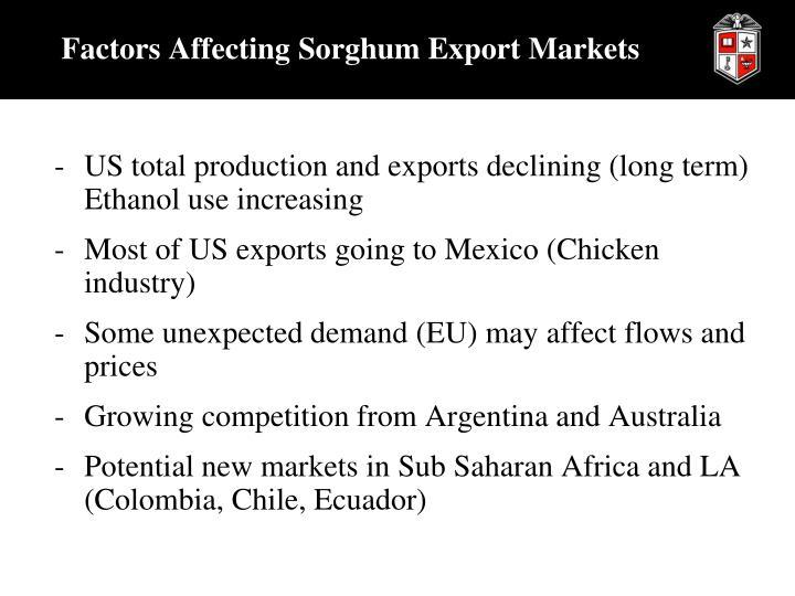 Factors Affecting Sorghum Export Markets