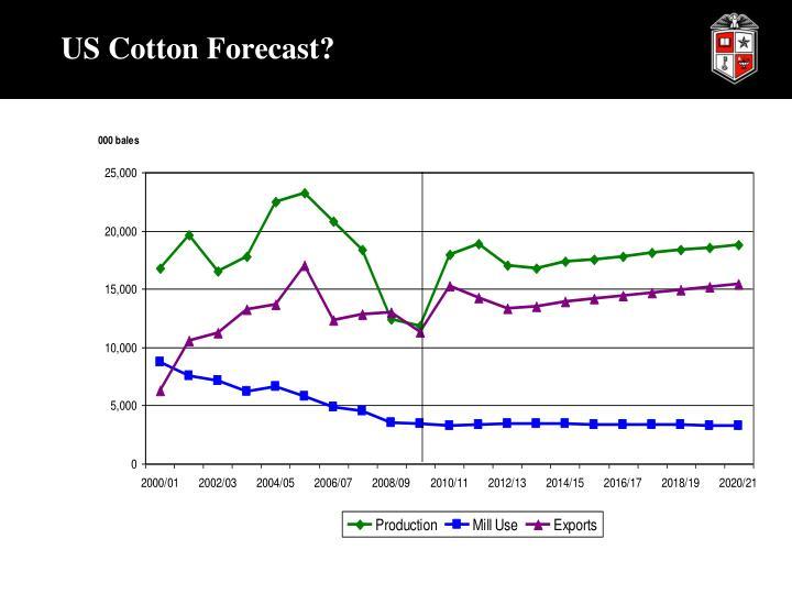 US Cotton Forecast?