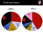 world cotton exports