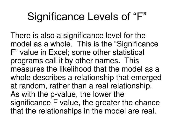 "Significance Levels of ""F"""