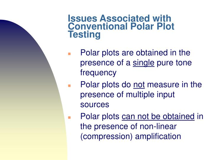 Issues Associated with Conventional Polar Plot Testing