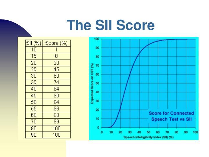 The SII Score