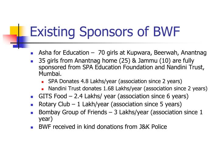 Existing Sponsors of BWF