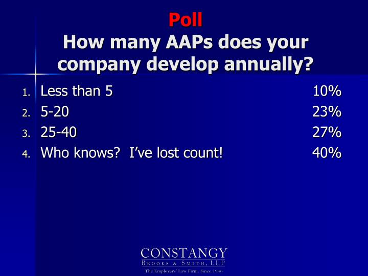 Poll how many aaps does your company develop annually