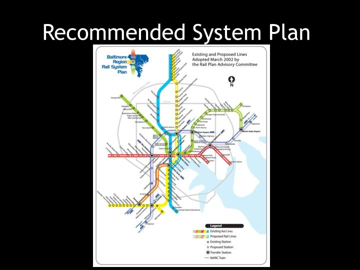 Recommended System Plan