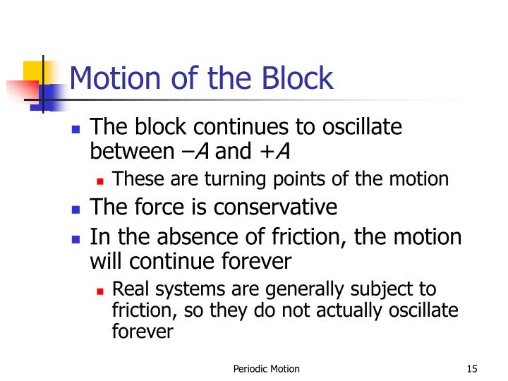 Motion of the Block