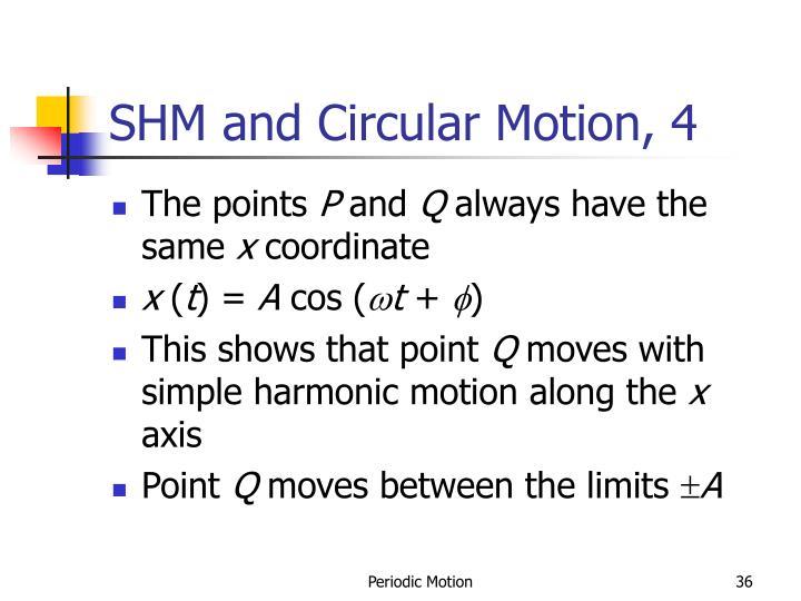 SHM and Circular Motion, 4