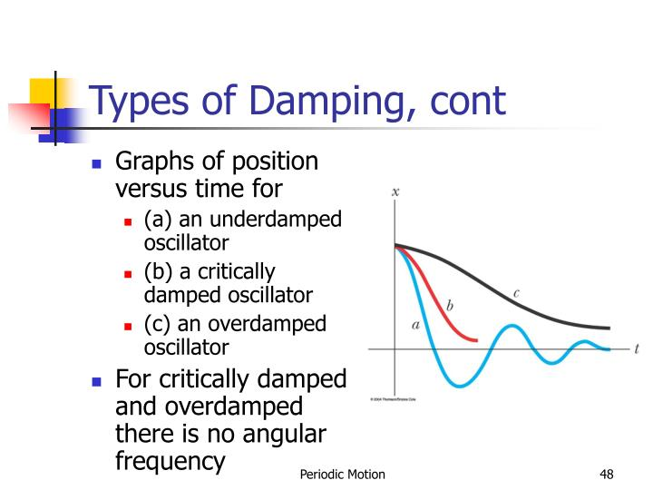 Types of Damping, cont