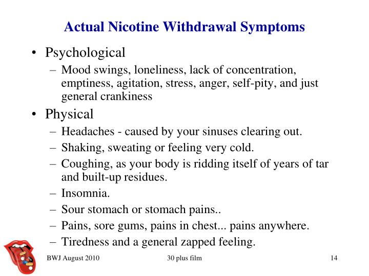 Actual Nicotine Withdrawal Symptoms