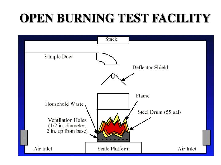 OPEN BURNING TEST FACILITY