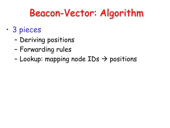 Beacon-Vector: Algorithm