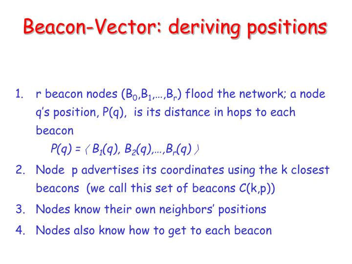Beacon-Vector: deriving positions