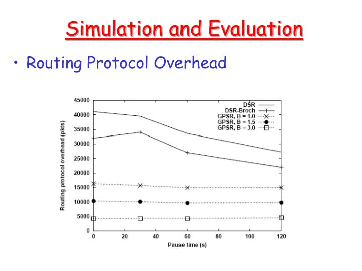 Simulation and Evaluation