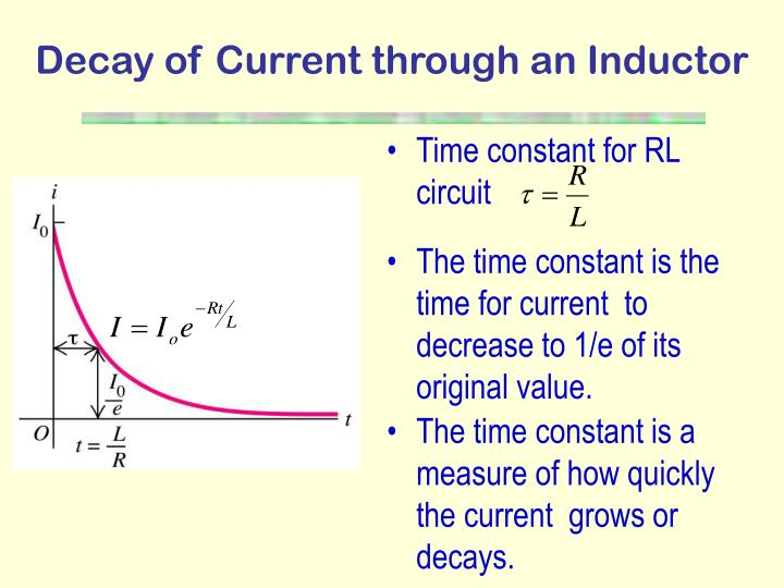Decay of Current through an Inductor