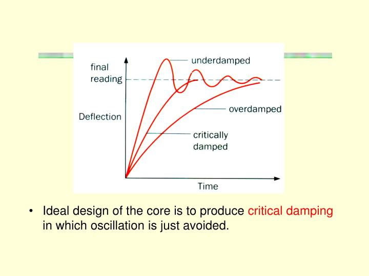 Ideal design of the core is to produce