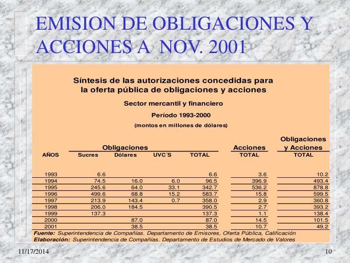 EMISION DE OBLIGACIONES Y ACCIONES A  NOV. 2001