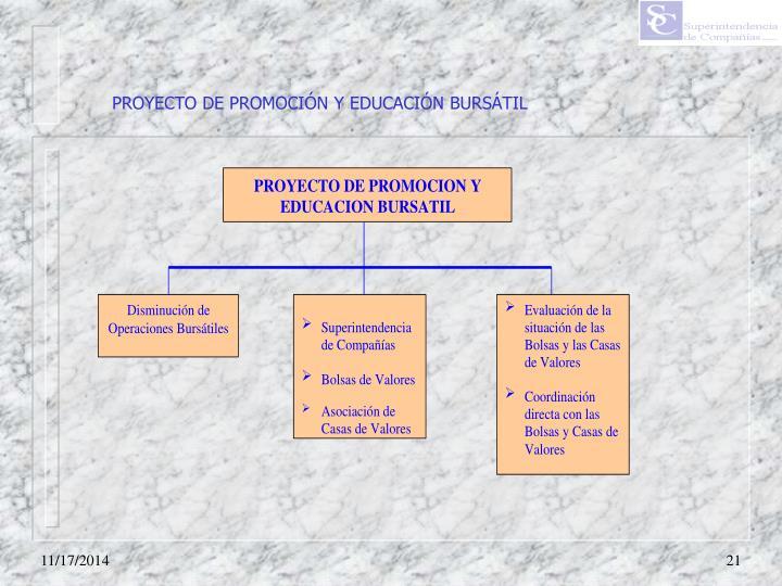 PROYECTO DE PROMOCIÓN Y EDUCACIÓN BURSÁTIL