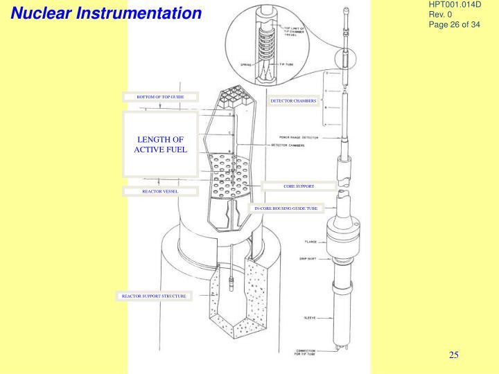 Nuclear Instrumentation