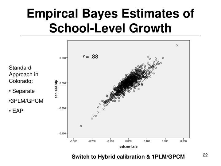Empircal Bayes Estimates of School-Level Growth