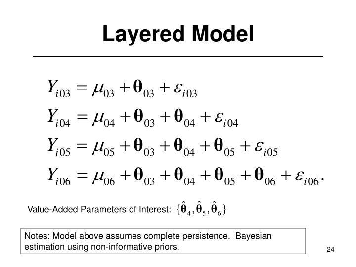 Layered Model