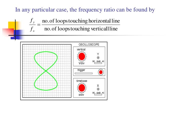 In any particular case, the frequency ratio can be found by
