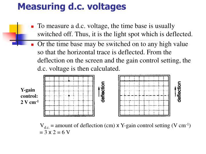 Measuring d.c. voltages